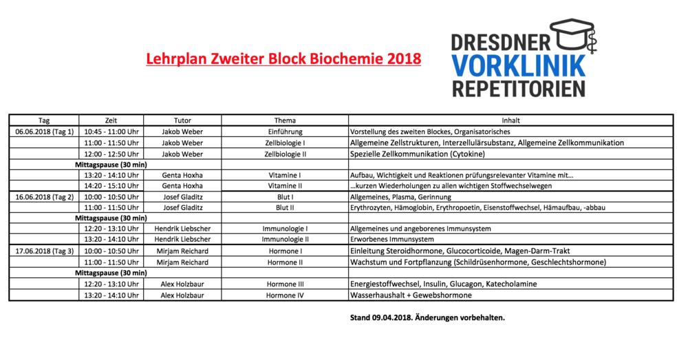 Lehrplan – Zweiter Block Biochemie Repetitorium 2018