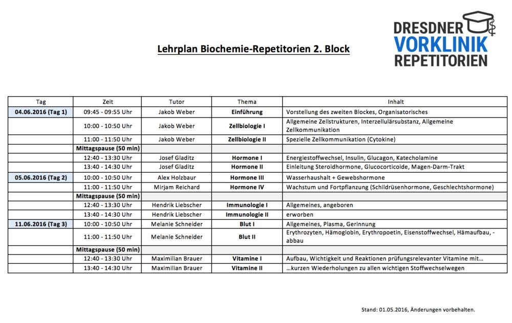 Lehrplan – Zweiter Block Biochemie – Dresdner Vorklinik Repetitorium